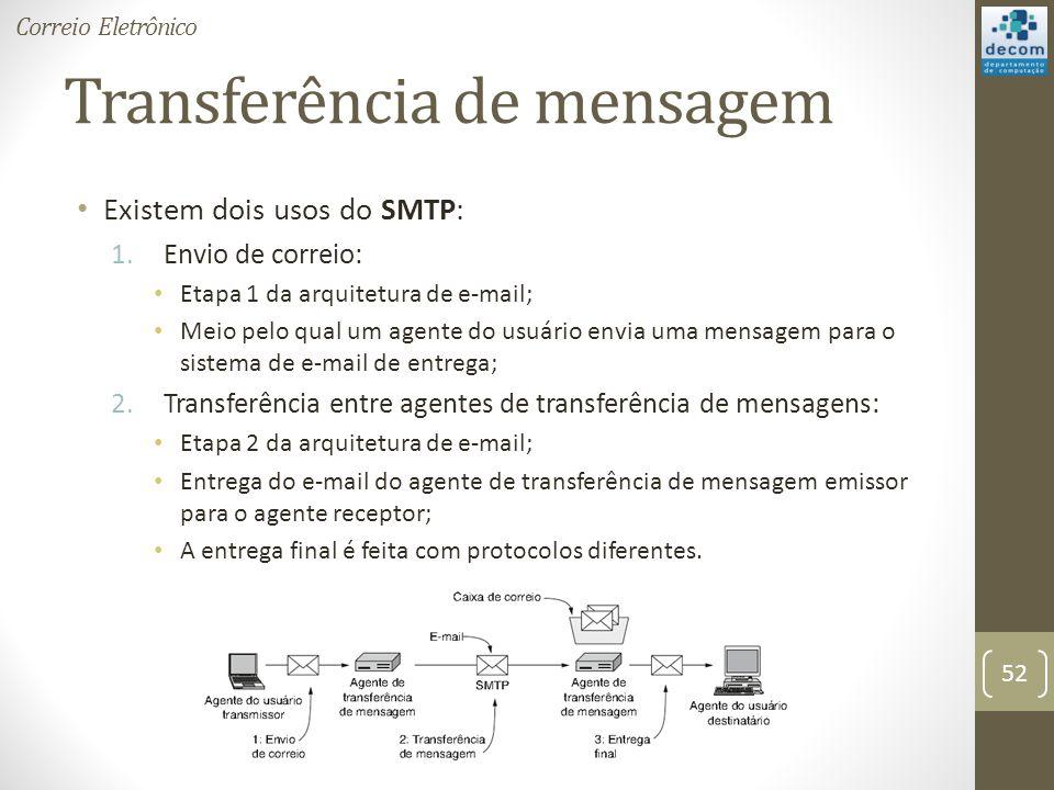 Transferência de mensagem Existem dois usos do SMTP: 1.Envio de correio: Etapa 1 da arquitetura de e-mail; Meio pelo qual um agente do usuário envia uma mensagem para o sistema de e-mail de entrega; 2.Transferência entre agentes de transferência de mensagens: Etapa 2 da arquitetura de e-mail; Entrega do e-mail do agente de transferência de mensagem emissor para o agente receptor; A entrega final é feita com protocolos diferentes.