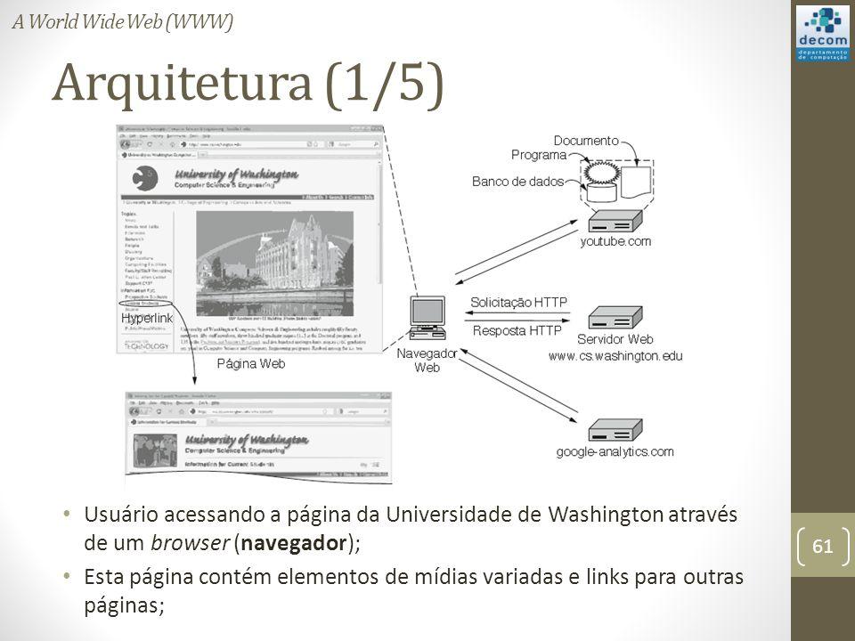 Arquitetura (1/5) Usuário acessando a página da Universidade de Washington através de um browser (navegador); Esta página contém elementos de mídias variadas e links para outras páginas; 61 A World Wide Web (WWW)