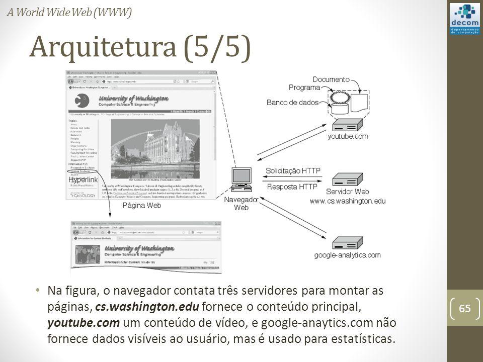 Arquitetura (5/5) Na figura, o navegador contata três servidores para montar as páginas, cs.washington.edu fornece o conteúdo principal, youtube.com um conteúdo de vídeo, e google-anaytics.com não fornece dados visíveis ao usuário, mas é usado para estatísticas.