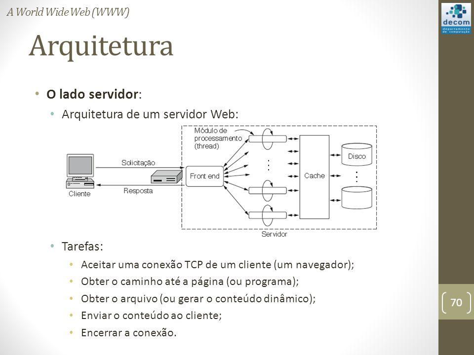 Arquitetura O lado servidor: Arquitetura de um servidor Web: Tarefas: Aceitar uma conexão TCP de um cliente (um navegador); Obter o caminho até a página (ou programa); Obter o arquivo (ou gerar o conteúdo dinâmico); Enviar o conteúdo ao cliente; Encerrar a conexão.