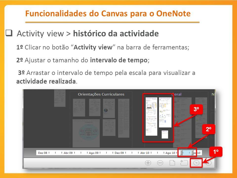 Funcionalidades do Canvas para o OneNote Activity view > histórico da actividade 1º Clicar no botão Activity view na barra de ferramentas; 2º Ajustar