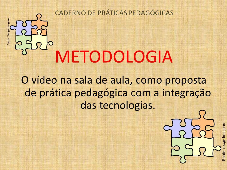 CADERNO DE PRÁTICAS PEDAGÓGICAS METODOLOGIA O vídeo na sala de aula, como proposta de prática pedagógica com a integração das tecnologias. Fonte: Goog