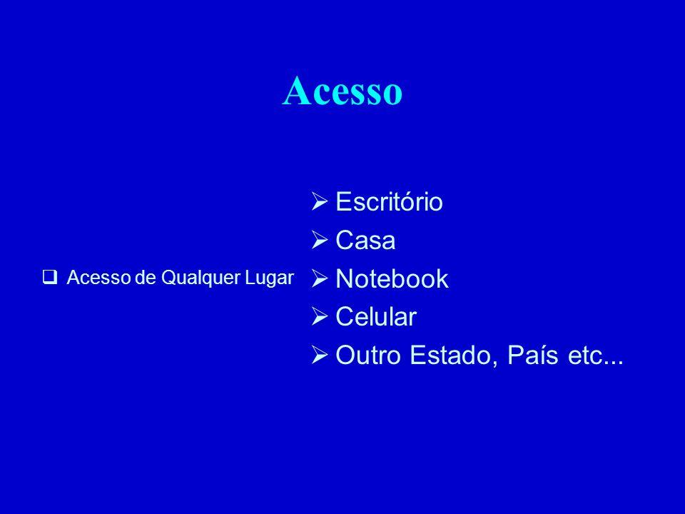 Acesso Acesso de Qualquer Lugar Escritório Casa Notebook Celular Outro Estado, País etc...