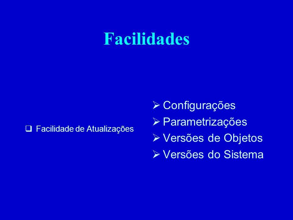 Metodologia Atividades Preliminares Atividades de Desenvolvimento Atividades de Validação Atividades de Finalização