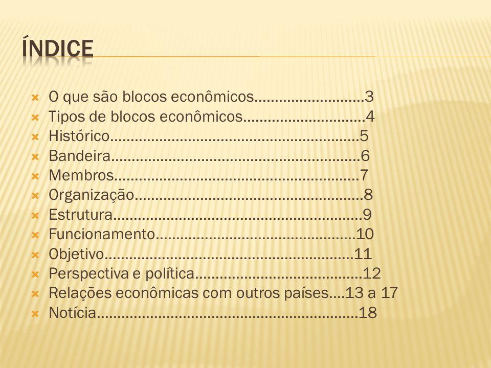 O que são blocos econômicos...........................3 Tipos de blocos econômicos..............................4 Histórico...........................