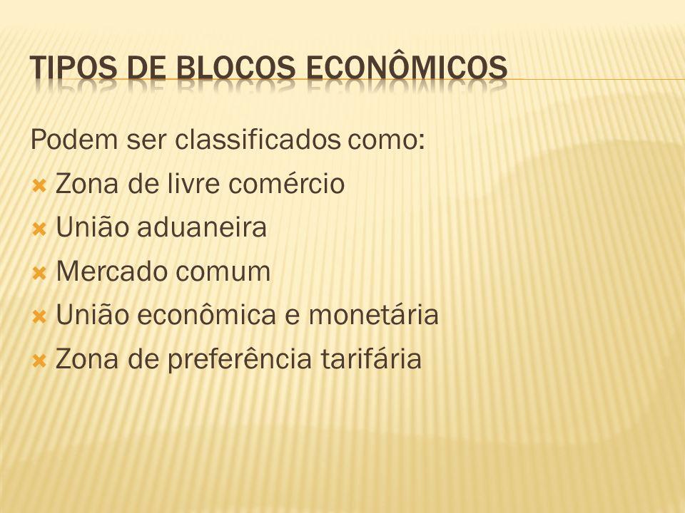 Podem ser classificados como: Zona de livre comércio União aduaneira Mercado comum União econômica e monetária Zona de preferência tarifária