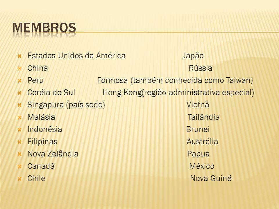 Estados Unidos da América Japão China Rússia Peru Formosa (também conhecida como Taiwan) Coréia do Sul Hong Kong(região administrativa especial) Singa