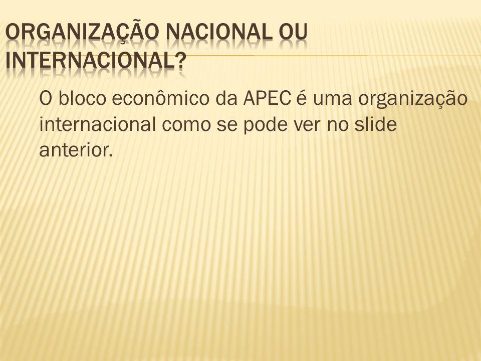 O bloco econômico da APEC é uma organização internacional como se pode ver no slide anterior.