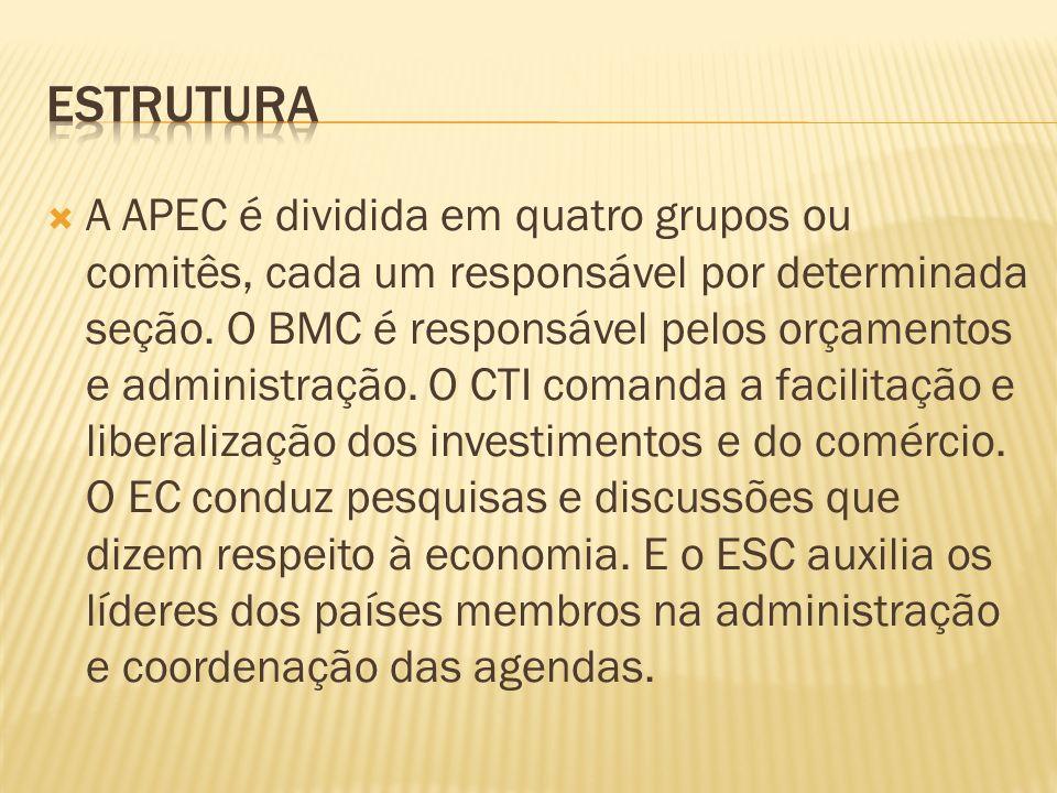 A APEC é dividida em quatro grupos ou comitês, cada um responsável por determinada seção. O BMC é responsável pelos orçamentos e administração. O CTI
