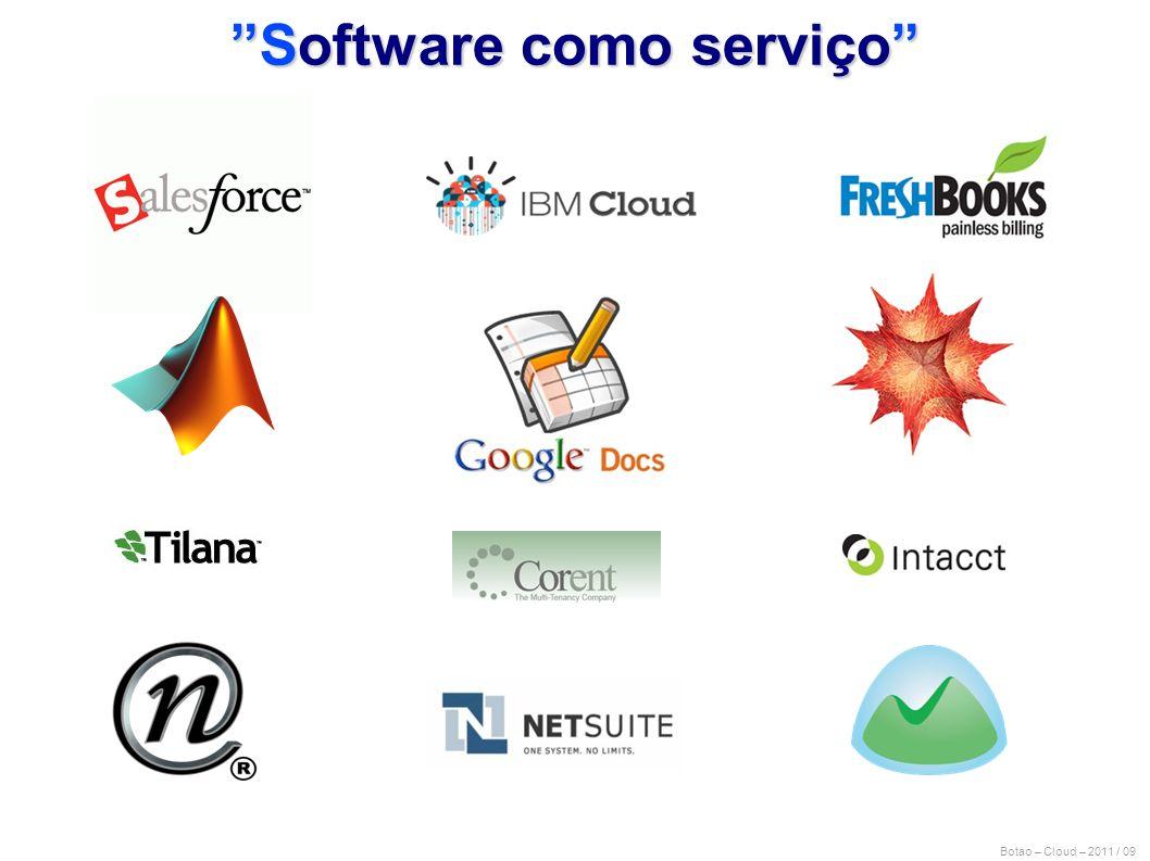 Botao – Cloud – 2011 / 09 Software como serviço