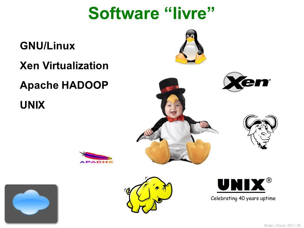 Botao – Cloud – 2011 / 09 Software livre GNU/Linux Xen Virtualization Apache HADOOP UNIX