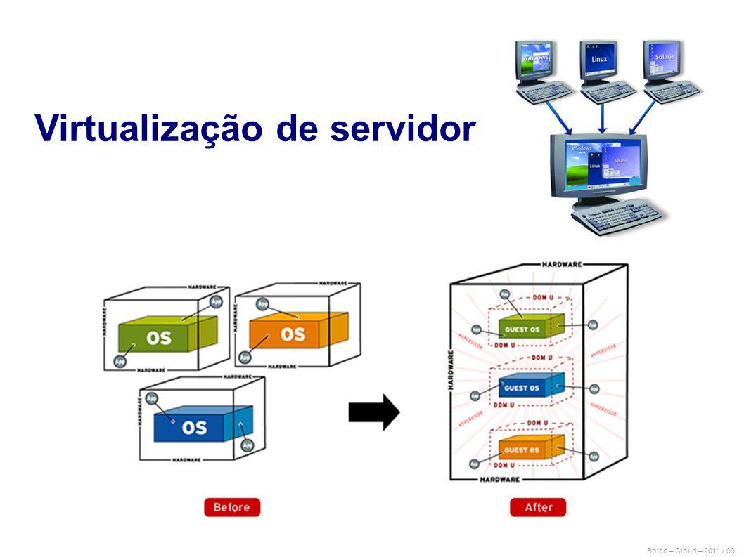 Botao – Cloud – 2011 / 09 Virtualização de servidor