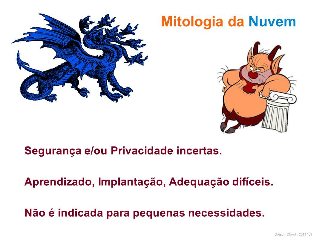 Botao – Cloud – 2011 / 09 Mitologia da Nuvem Segurança e/ou Privacidade incertas. Aprendizado, Implantação, Adequação difíceis. Não é indicada para pe