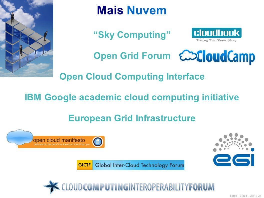 Botao – Cloud – 2011 / 09 Mais Nuvem Sky Computing Open Grid Forum Open Cloud Computing Interface IBM Google academic cloud computing initiative Europ
