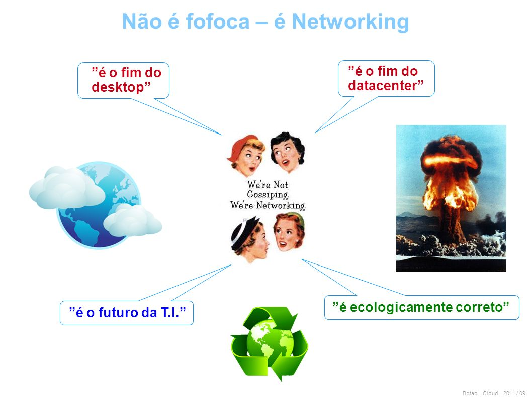 Botao – Cloud – 2011 / 09 Não é fofoca – é Networking é o fim do desktop é o fim do datacenter é o futuro da T.I. é ecologicamente correto