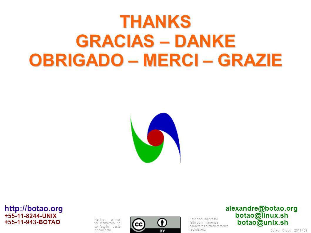 THANKS GRACIAS – DANKE OBRIGADО – MERCI – GRAZIE http://botao.org +55-11-8244-UNIX +55-11-943-BOTAO alexandre@botao.org botao@linux.sh botao@unix.sh E