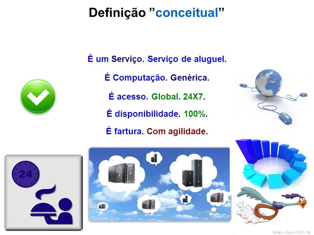 Botao – Cloud – 2011 / 09 É um Serviço. Serviço de aluguel. É Computação. Genérica. É acesso. Global. 24X7. É disponibilidade. 100%. É fartura. Com ag