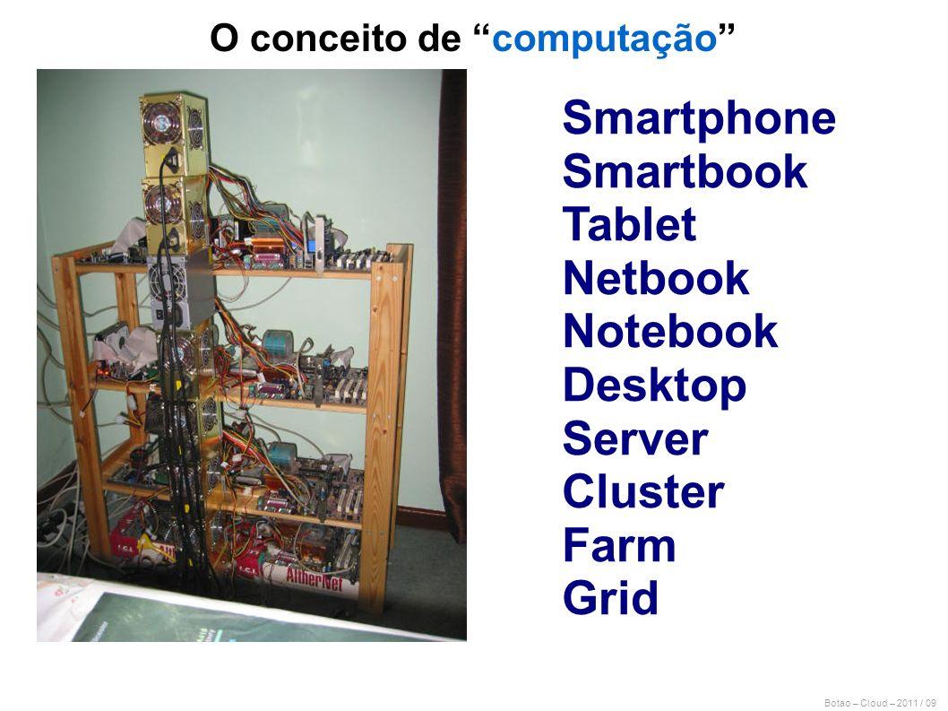Botao – Cloud – 2011 / 09 Smartphone Smartbook Tablet Netbook Notebook Desktop Server Cluster Farm Grid O conceito de computação
