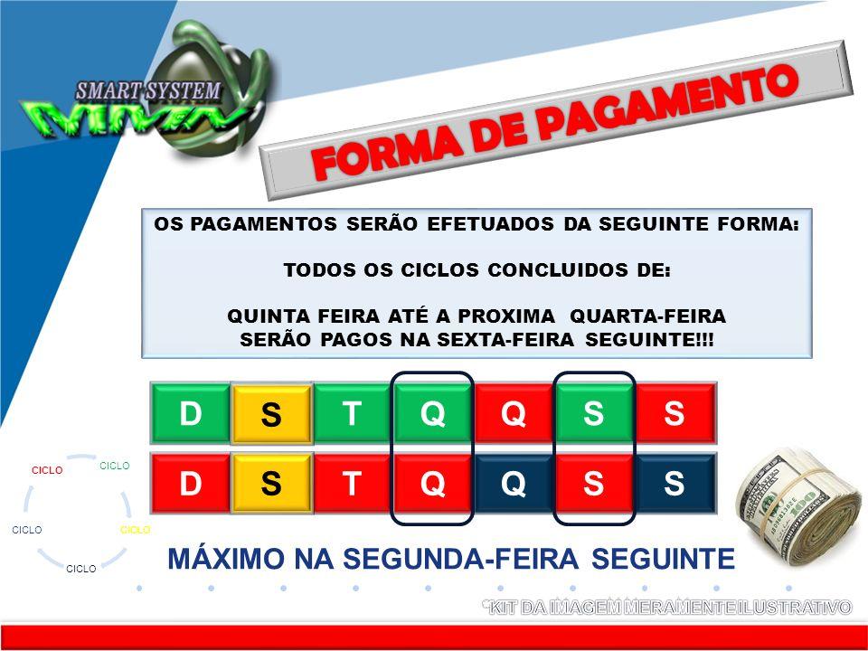 www.company.com OS PAGAMENTOS SERÃO EFETUADOS DA SEGUINTE FORMA: TODOS OS CICLOS CONCLUIDOS DE: QUINTA FEIRA ATÉ A PROXIMA QUARTA-FEIRA SERÃO PAGOS NA