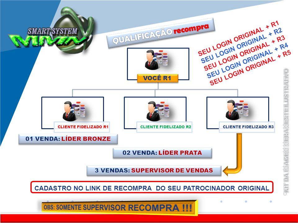 www.company.com KITKKKKKKKIT RR VOCÊ R1 CLIENTE FIDELIZADO R1 CLIENTE FIDELIZADO R2 CLIENTE FIDELIZADO R3 QUALIFICAÇÃO recompra CADASTRO NO LINK DE RE