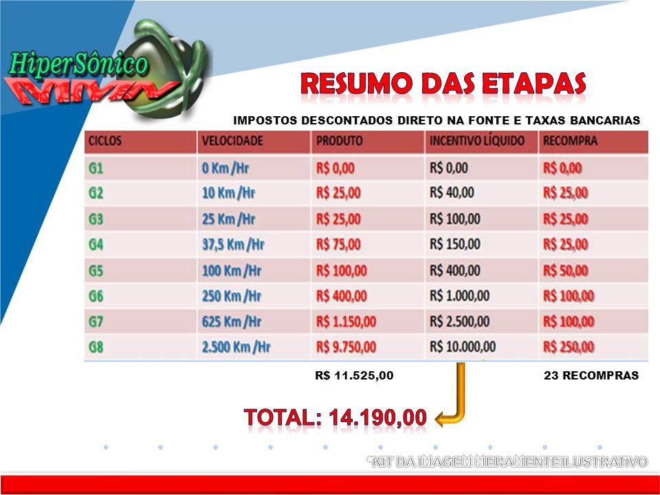 www.company.com 23 RECOMPRAS R$ 11.525,00 IMPOSTOS DESCONTADOS DIRETO NA FONTE E TAXAS BANCARIAS
