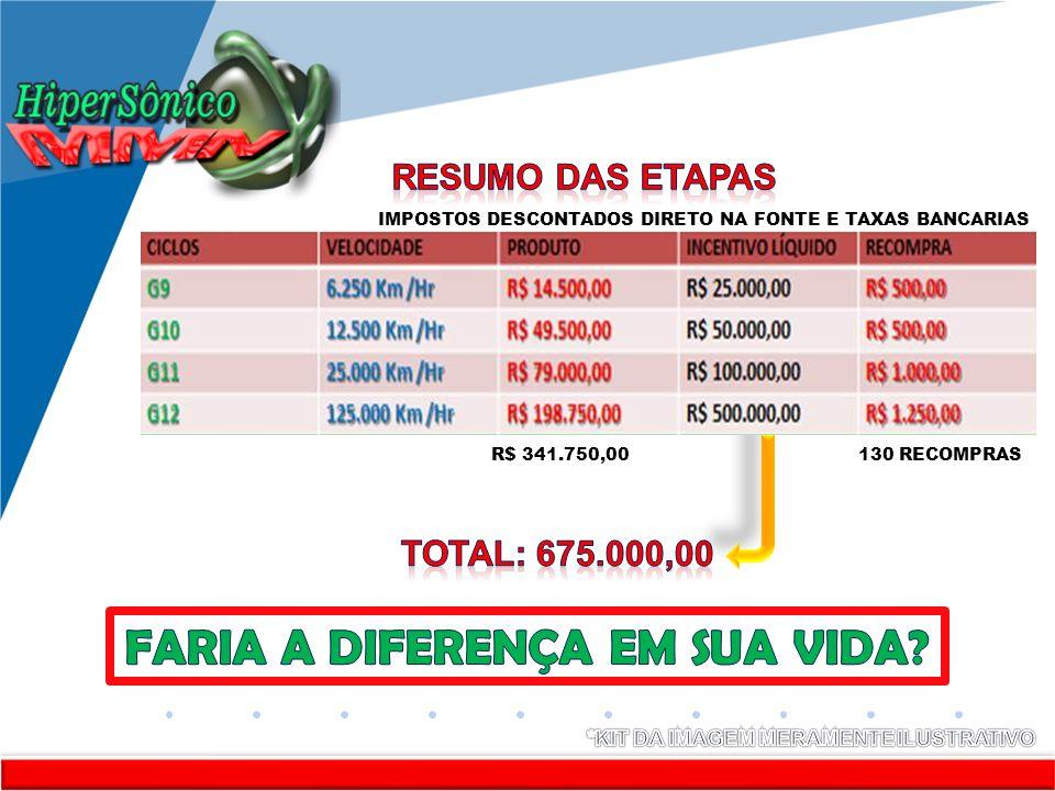 www.company.com KITKKKKKKKIT RR 130 RECOMPRAS R$ 341.750,00 IMPOSTOS DESCONTADOS DIRETO NA FONTE E TAXAS BANCARIAS