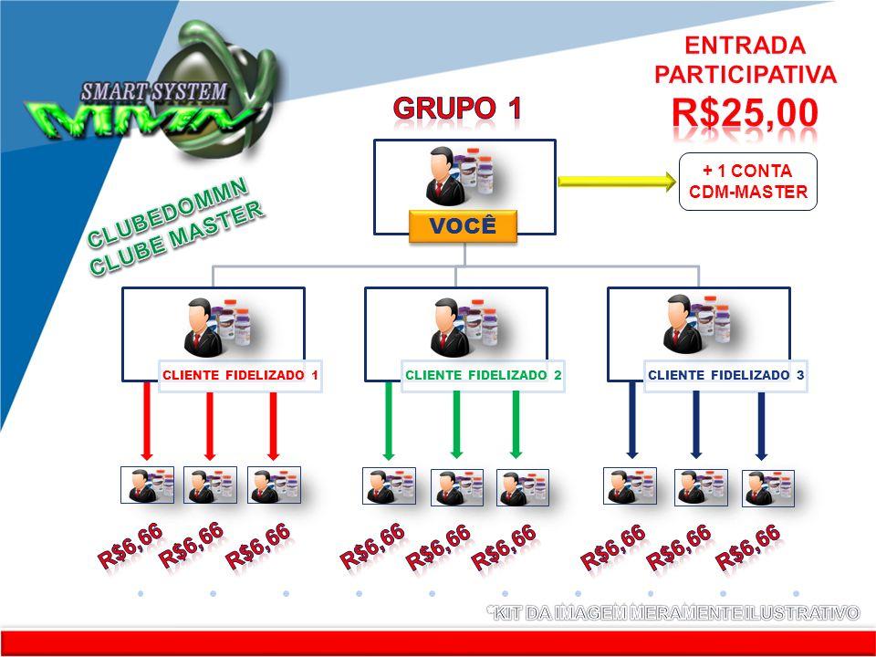 www.company.com KITKKKKKKKIT RR VOCÊ CLIENTE FIDELIZADO 1 CLIENTE FIDELIZADO 2 CLIENTE FIDELIZADO 3 + 1 CONTA CDM-MASTER