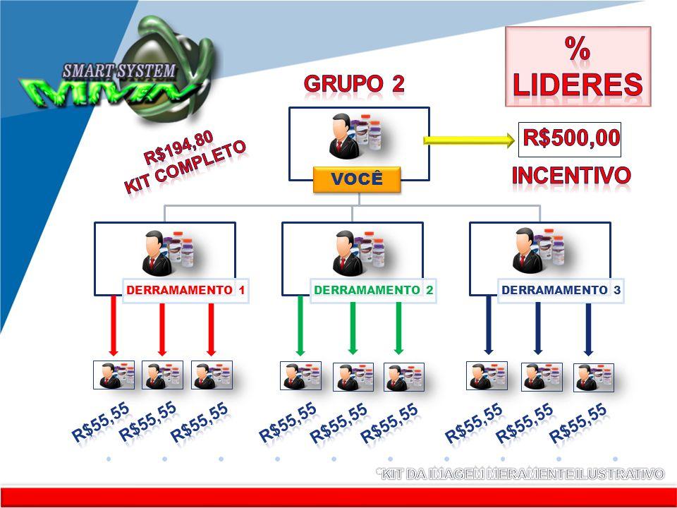 www.company.com KITKKKKKKKIT RR VOCÊ DERRAMAMENTO 1 DERRAMAMENTO 2 DERRAMAMENTO 3