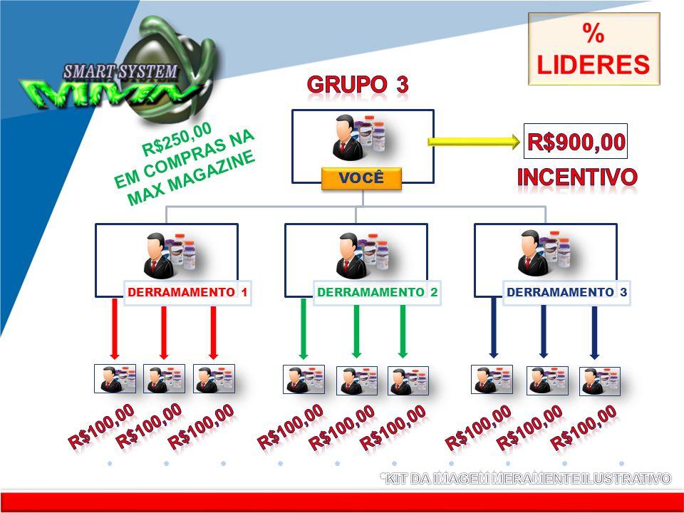 www.company.com KITKKKKKKKIT RR VOCÊ DERRAMAMENTO 1 DERRAMAMENTO 2 DERRAMAMENTO 3 R$250,00 EM COMPRAS NA MAX MAGAZINE % LIDERES