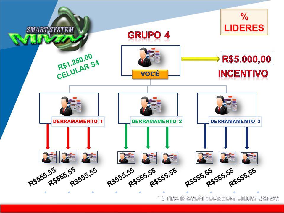 www.company.com KITKKKKKKKIT RR VOCÊ DERRAMAMENTO 1 DERRAMAMENTO 2 DERRAMAMENTO 3 R$555,55 R$1.250,00 CELULAR S4 % LIDERES