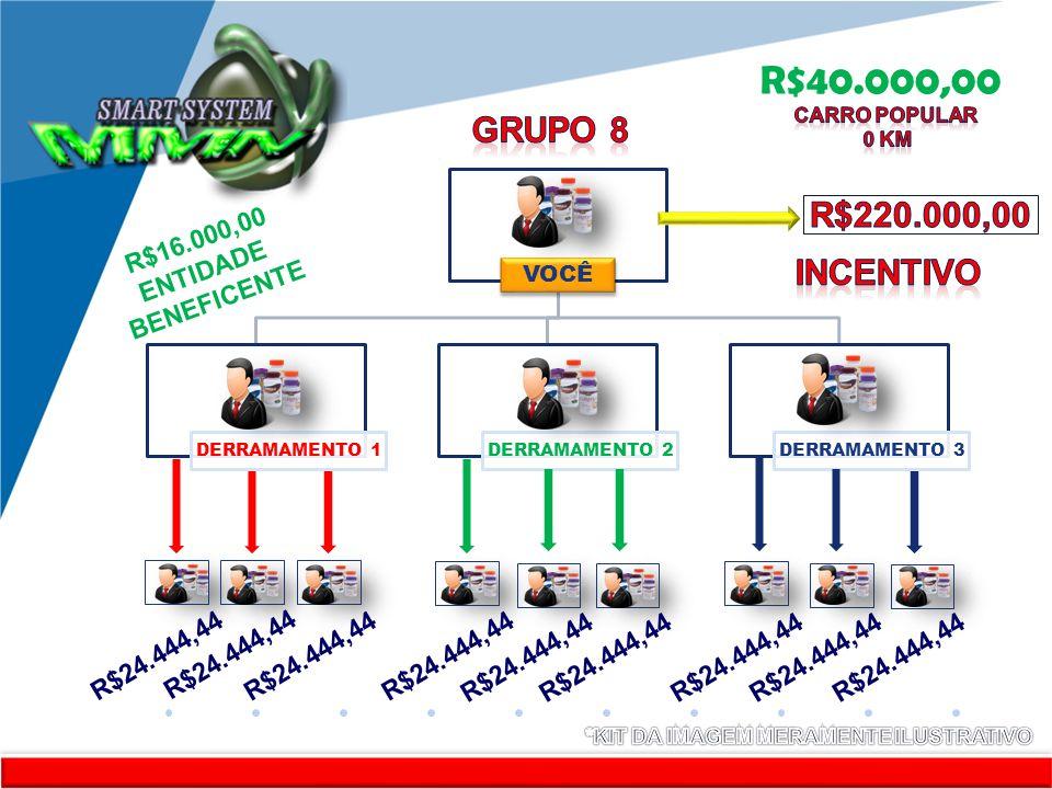 www.company.com KITKKKKKKKIT RR VOCÊ DERRAMAMENTO 1 DERRAMAMENTO 2 DERRAMAMENTO 3 R$24.444,44 R$16.000,00 ENTIDADE BENEFICENTE