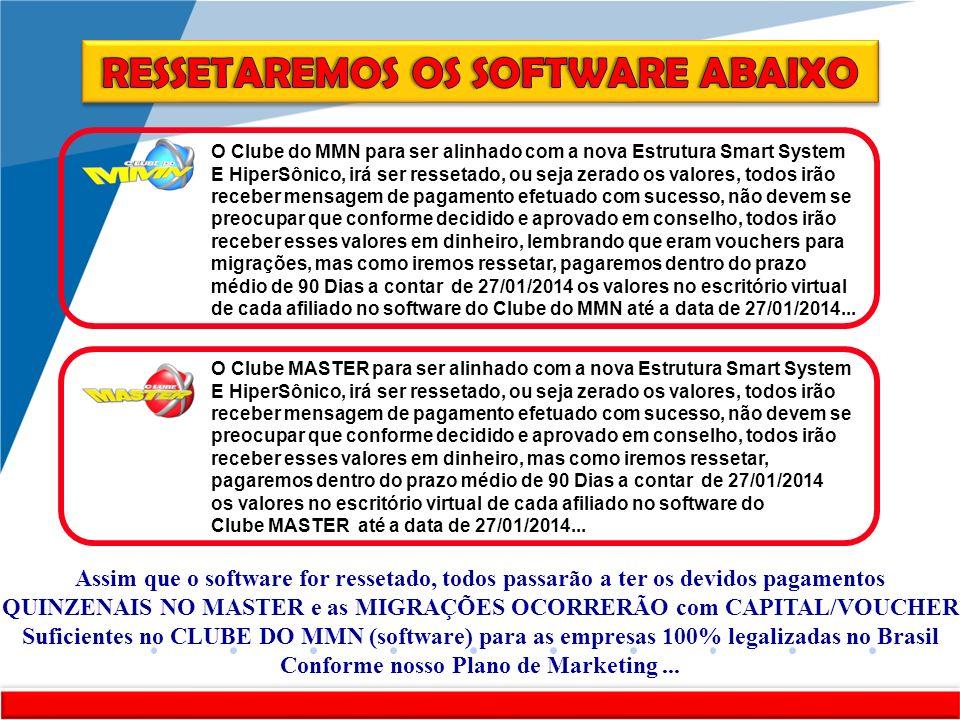 www.company.com O Clube do MMN para ser alinhado com a nova Estrutura Smart System E HiperSônico, irá ser ressetado, ou seja zerado os valores, todos