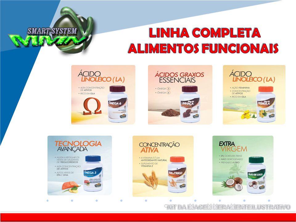 www.company.com KITKKKKKKKIT VOCÊ CLIENTE FIDELIZADO 1 CLIENTE FIDELIZADO 2 CLIENTE FIDELIZADO 3