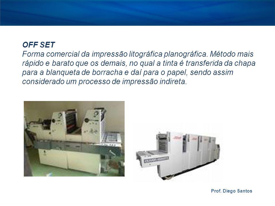 OFF SET Forma comercial da impressão litográfica planográfica.