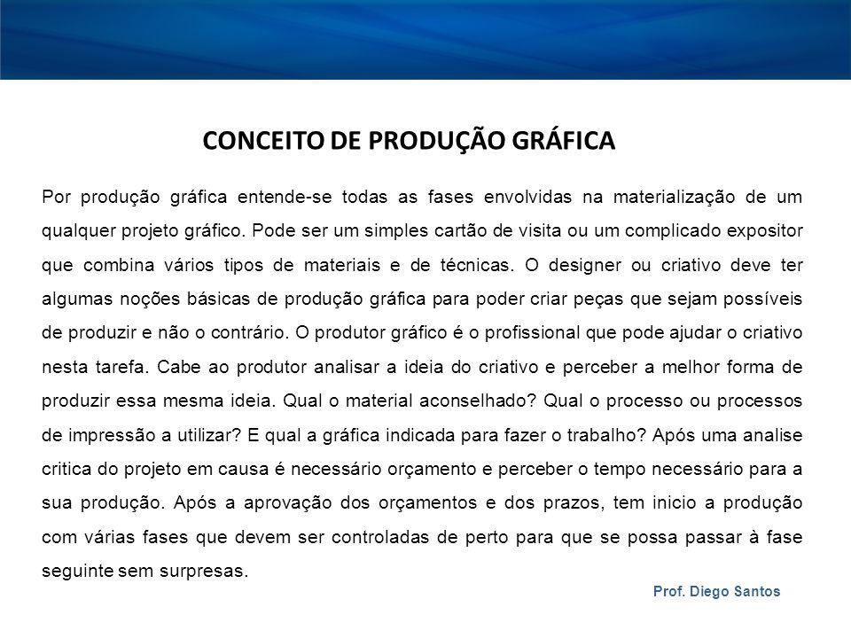CONCEITO DE PRODUÇÃO GRÁFICA Prof.
