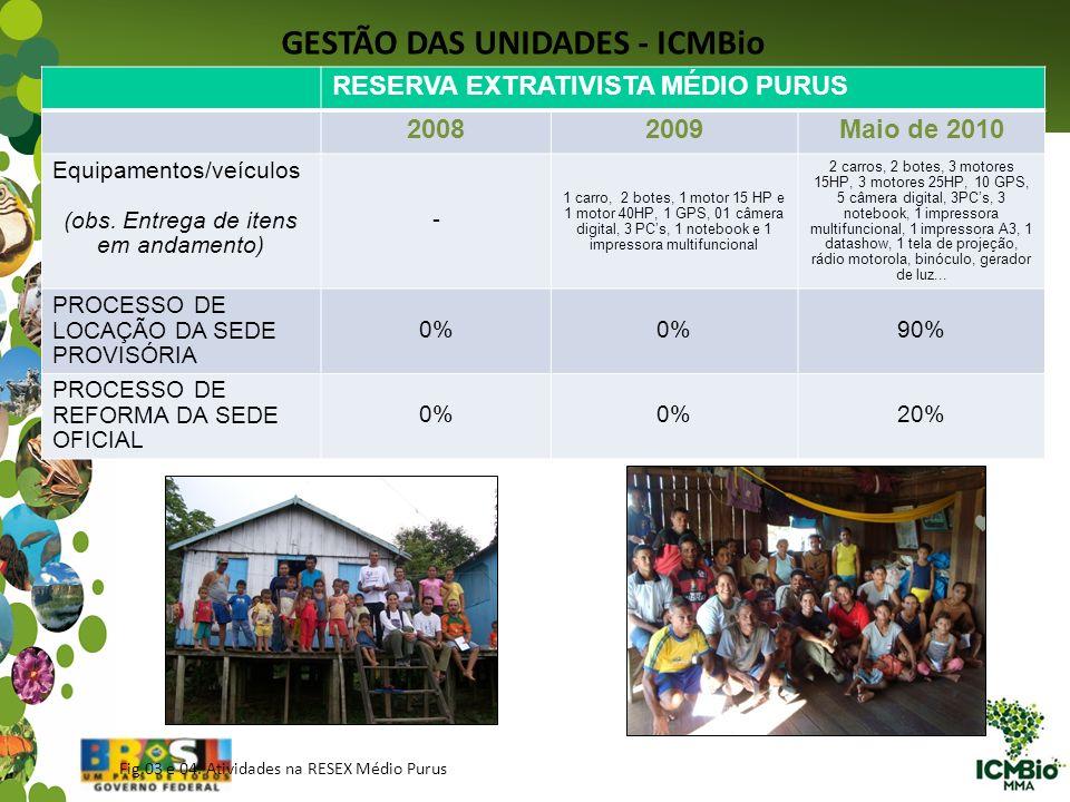 GESTÃO DAS UNIDADES - ICMBio RESERVA EXTRATIVISTA MÉDIO PURUS 20082009Maio de 2010 Equipamentos/veículos (obs. Entrega de itens em andamento) - 1 carr
