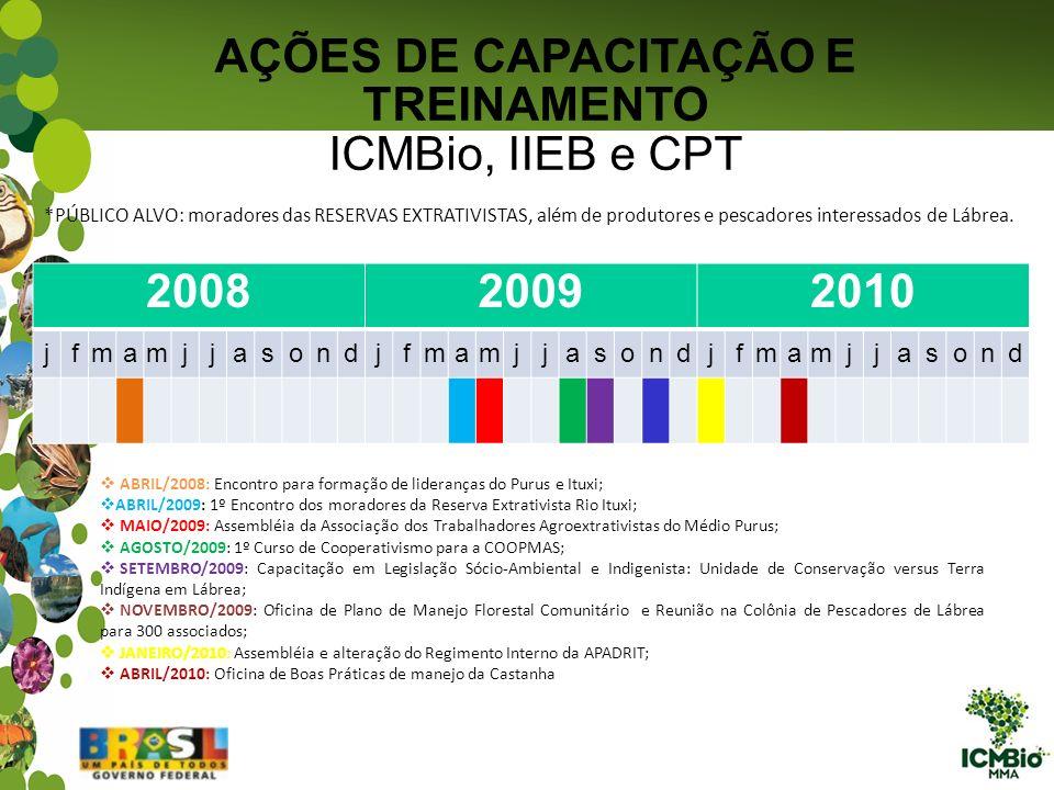 AÇÕES DE CAPACITAÇÃO E TREINAMENTO ICMBio, IIEB e CPT ABRIL/2008: Encontro para formação de lideranças do Purus e Ituxi; ABRIL/2009: 1º Encontro dos m
