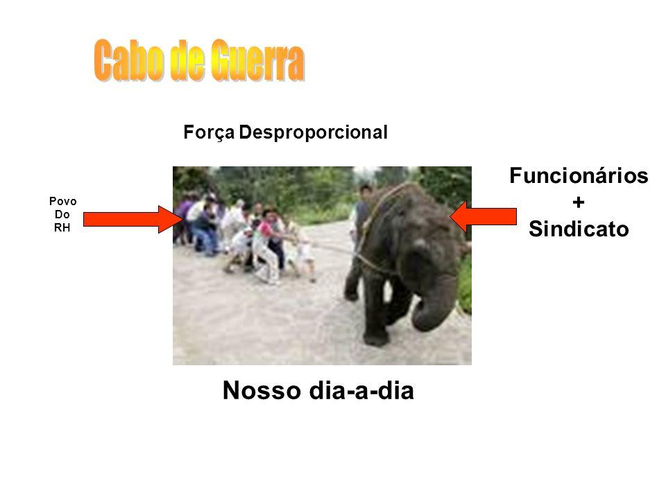 Força Desproporcional Povo Do RH Funcionários + Sindicato Nosso dia-a-dia