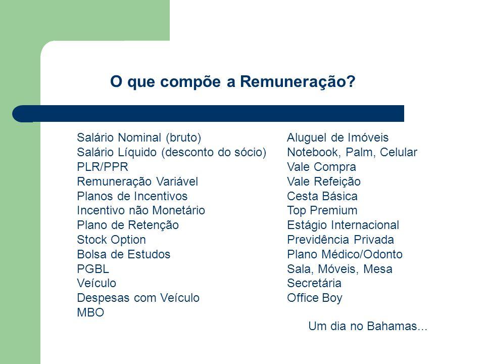 Um dia no Bahamas... O que compõe a Remuneração? Salário Nominal (bruto) Salário Líquido (desconto do sócio) PLR/PPR Remuneração Variável Planos de In