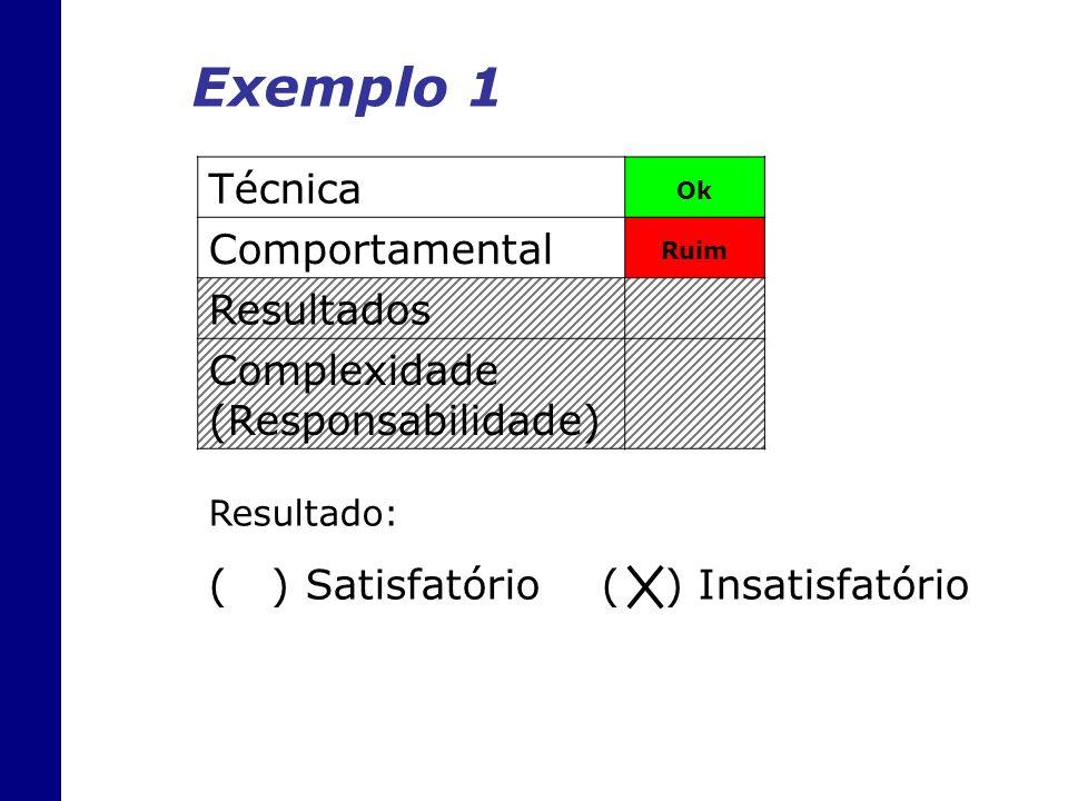 Técnica Ok Comportamental Ruim Resultados Complexidade (Responsabilidade) Exemplo 1 Resultado: ( ) Satisfatório ( ) Insatisfatório