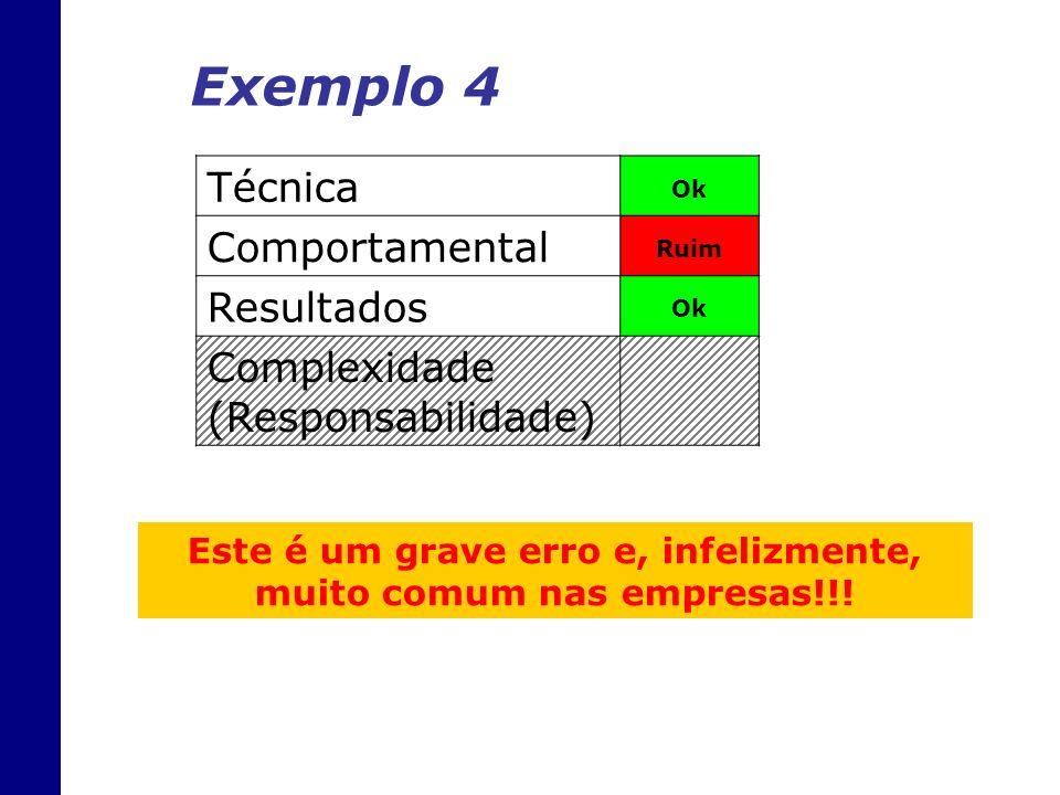 Técnica Ok Comportamental Ruim Resultados Ok Complexidade (Responsabilidade) Exemplo 4 Este é um grave erro e, infelizmente, muito comum nas empresas!