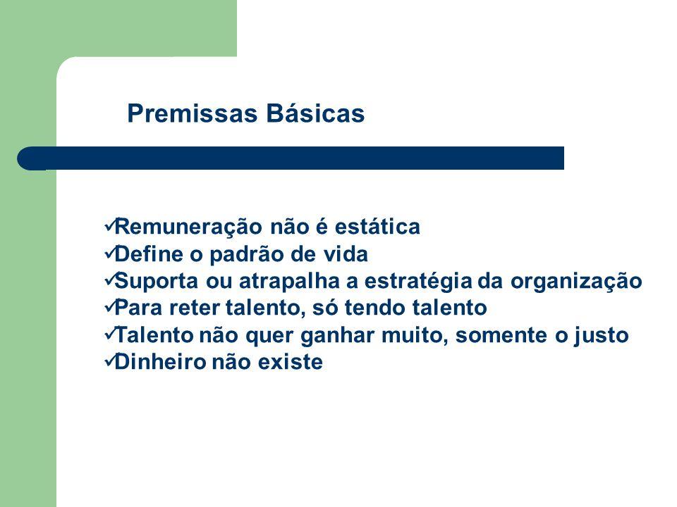 Premissas Básicas Remuneração não é estática Define o padrão de vida Suporta ou atrapalha a estratégia da organização Para reter talento, só tendo tal