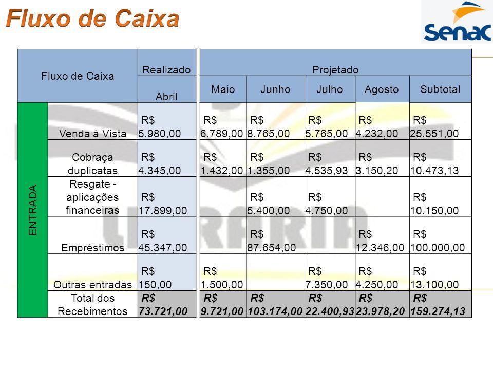 Fluxo de Caixa Realizado Projetado Abril MaioJunhoJulhoAgostoSubtotal ENTRADA Venda à Vista R$ 5.980,00 R$ 6.789,00 R$ 8.765,00 R$ 5.765,00 R$ 4.232,0