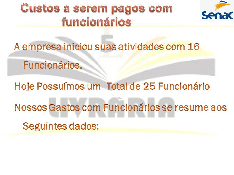 MaterialModeloQuantidadeValor unitárioValor Total MotocicletaTitan ks2 R$ 6 000.00 R$ 12.000.00 NotebookApple5 R$3.