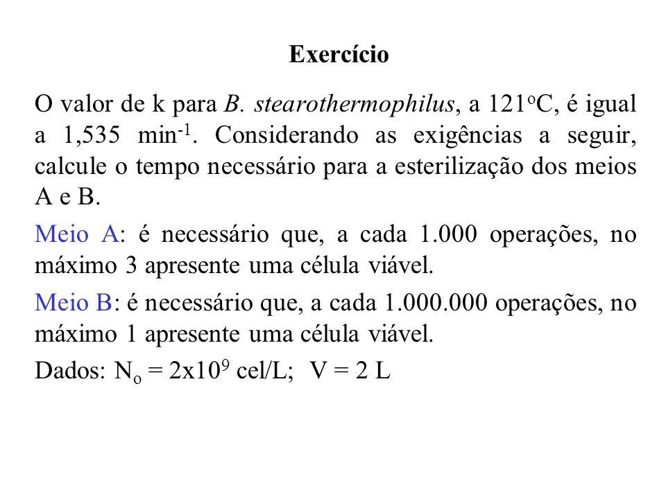 Exercício O valor de k para B. stearothermophilus, a 121 o C, é igual a 1,535 min -1. Considerando as exigências a seguir, calcule o tempo necessário