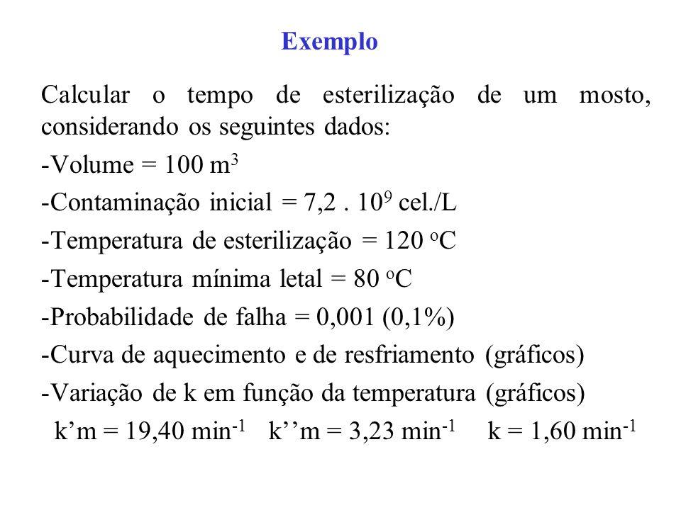 Exemplo Calcular o tempo de esterilização de um mosto, considerando os seguintes dados: -Volume = 100 m 3 -Contaminação inicial = 7,2. 10 9 cel./L -Te