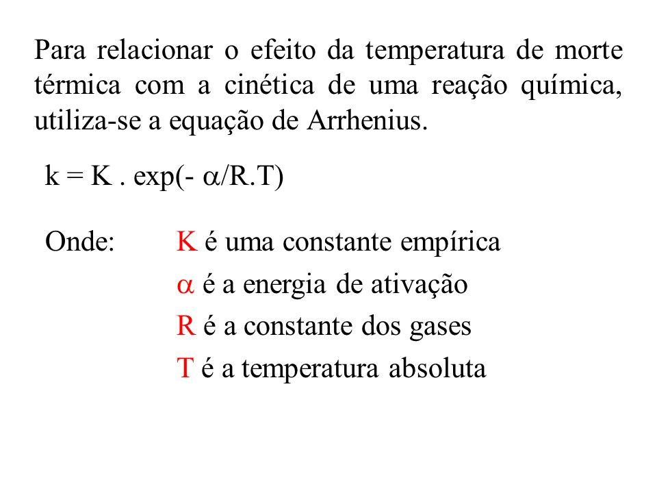 Para relacionar o efeito da temperatura de morte térmica com a cinética de uma reação química, utiliza-se a equação de Arrhenius. k = K. exp(- /R.T) O
