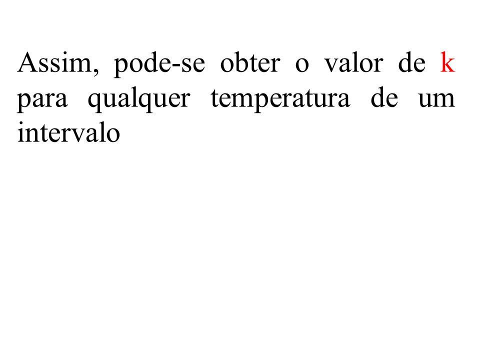 Assim, pode-se obter o valor de k para qualquer temperatura de um intervalo