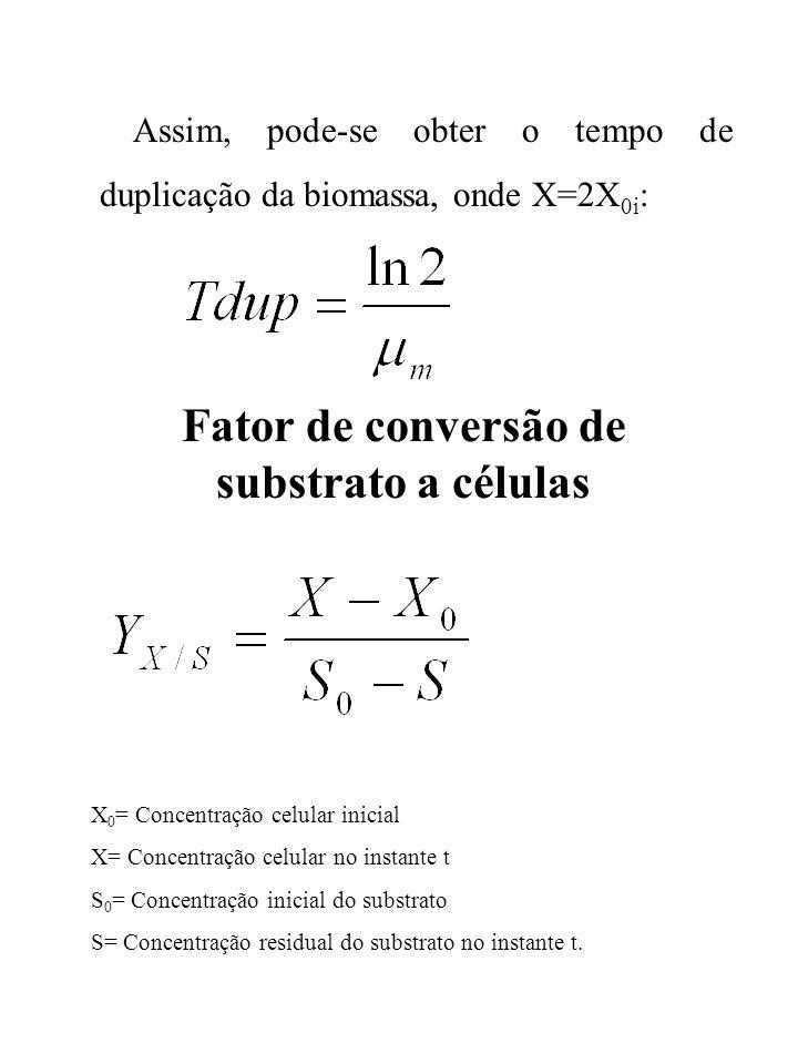 Assim, pode-se obter o tempo de duplicação da biomassa, onde X=2X 0i : Fator de conversão de substrato a células X 0 = Concentração celular inicial X=