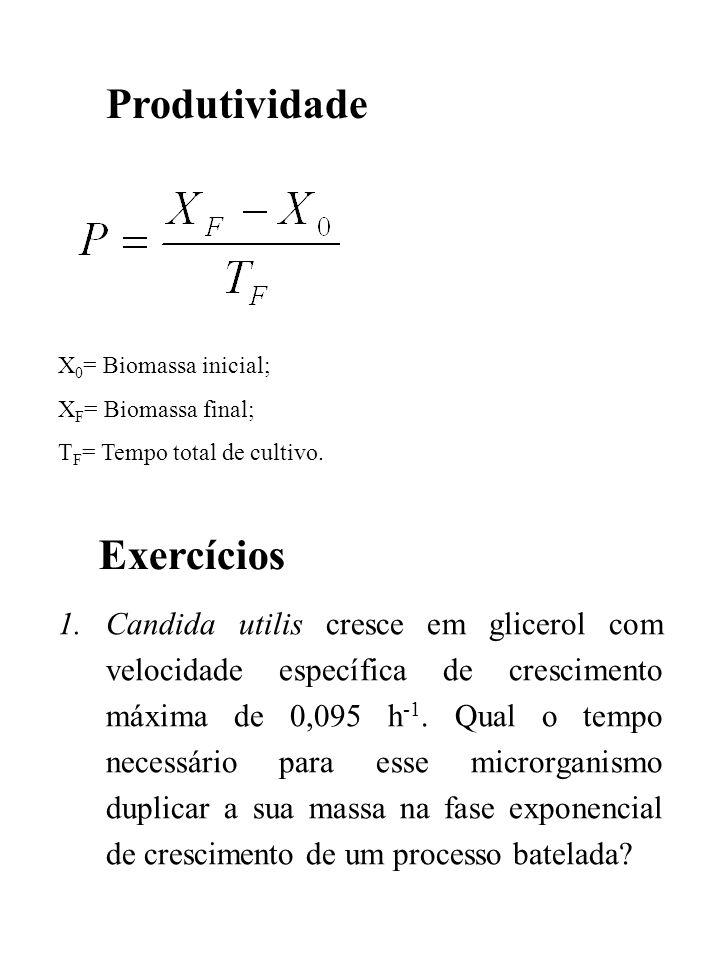 Produtividade X 0 = Biomassa inicial; X F = Biomassa final; T F = Tempo total de cultivo. Exercícios 1.Candida utilis cresce em glicerol com velocidad